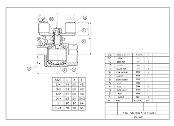 PDF For 2-Pce Full Bore Ball Valve T-Handle