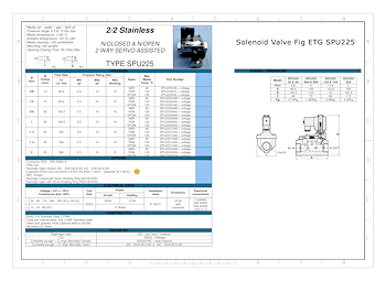 PDF For 2 Way Servo Assisted Solenoid Valve