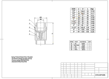 PDF for Screwed Spring Check Valve