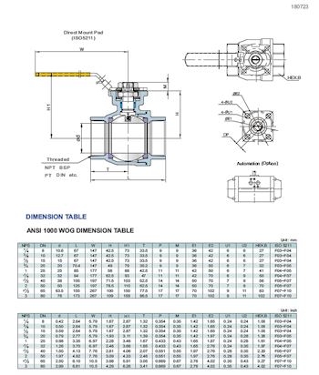 PDF for 2-Pce Full Bore Direct Mount Ball Valve NTC KV-L20