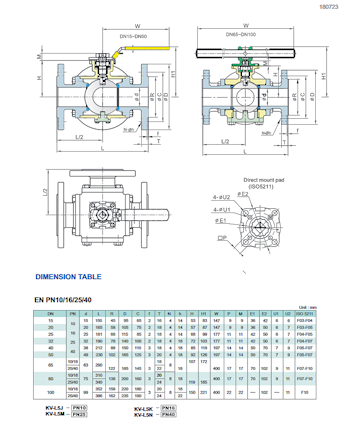 PDF 3-Way Direct Mount Flanged PN16/40 Ball Valve