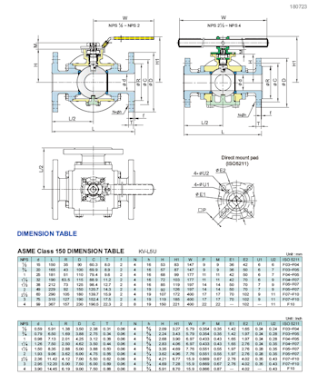 PDF for 3-Way Direct Mount Flanged ANSI 150 Ball Valve