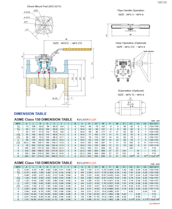 PDF for Carbon Steel 2-Pce Full Bore Flanged ANSI 150 Direct Mount Ball Valve NTC KV-L61-C