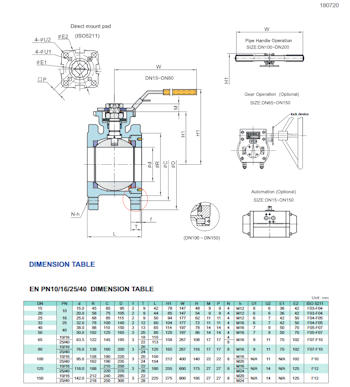 PDF for Wafer Pattern Flanged DIN PN16/40 Ball Valve